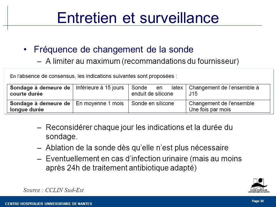 Plan du cours sondage v sical infections urinaires g n ralit s ppt video online t l charger - Protocole chambre implantable ...