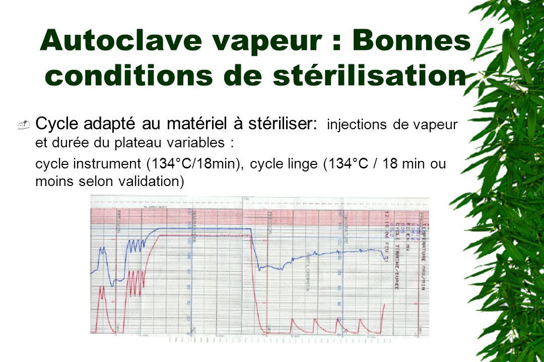 Autoclave vapeur : Bonnes conditions de stérilisation