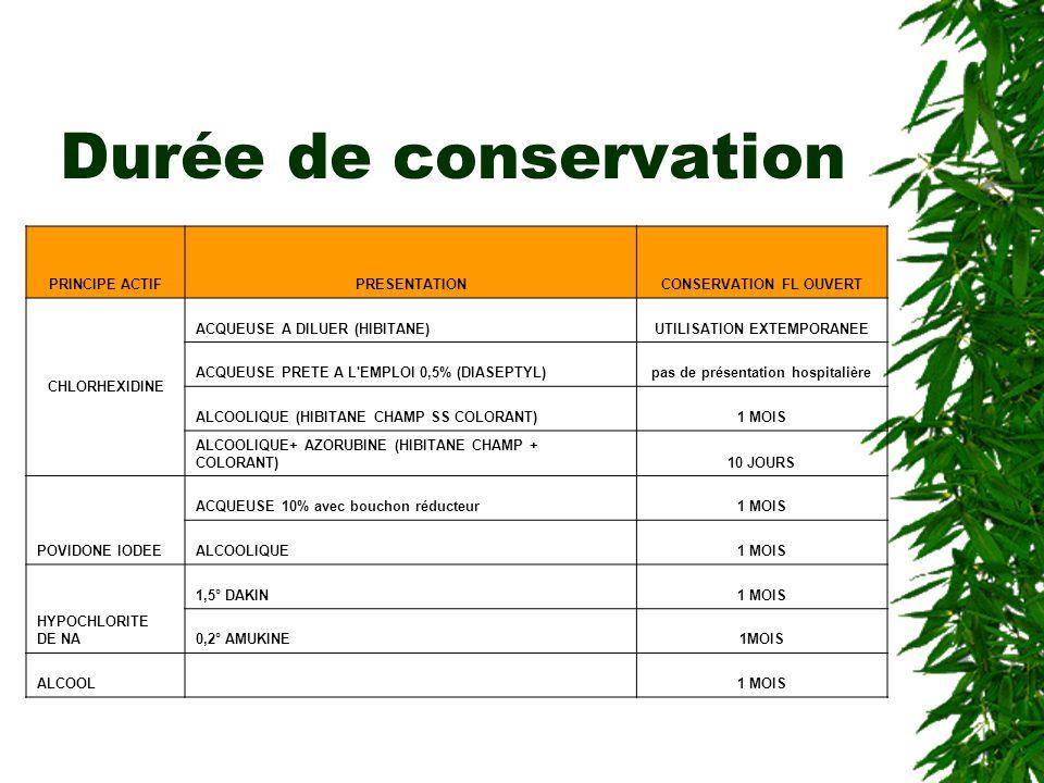 Durée de conservation PRINCIPE ACTIF PRESENTATION