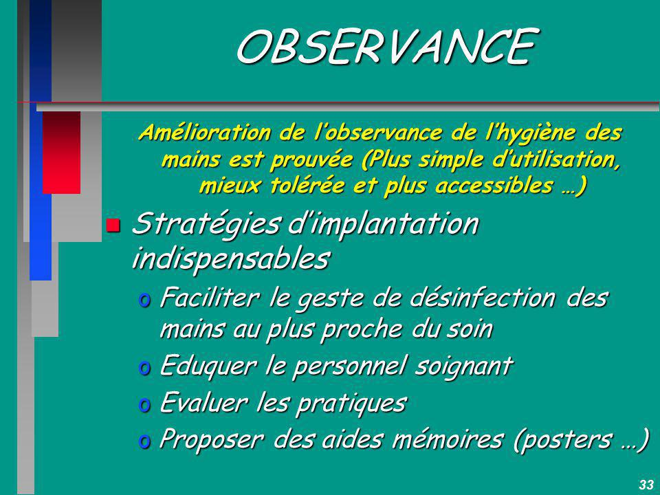 OBSERVANCE Stratégies d'implantation indispensables