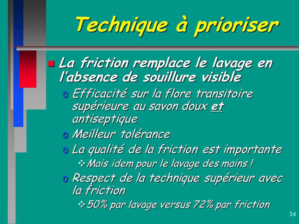 Technique à prioriser La friction remplace le lavage en l'absence de souillure visible.