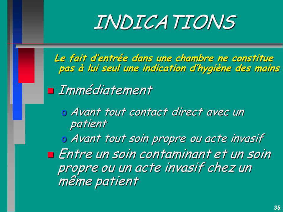INDICATIONS Immédiatement