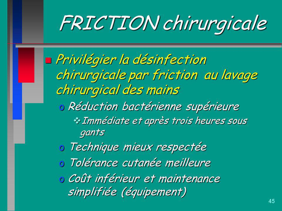 FRICTION chirurgicale