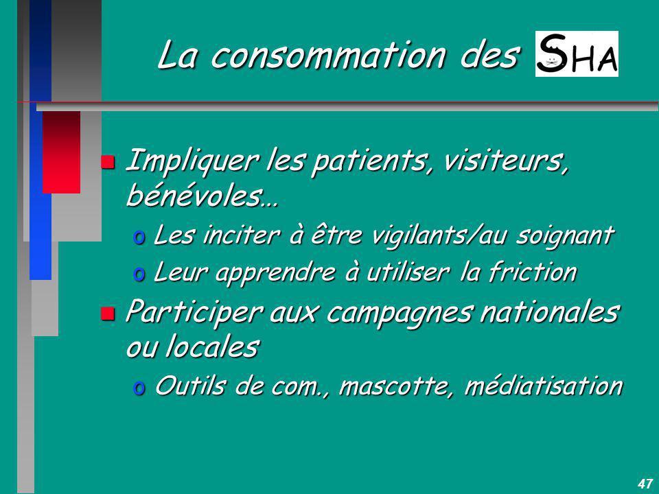 La consommation des Impliquer les patients, visiteurs, bénévoles…