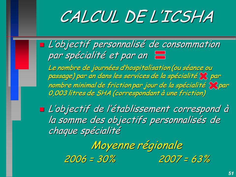 CALCUL DE L'ICSHA Moyenne régionale