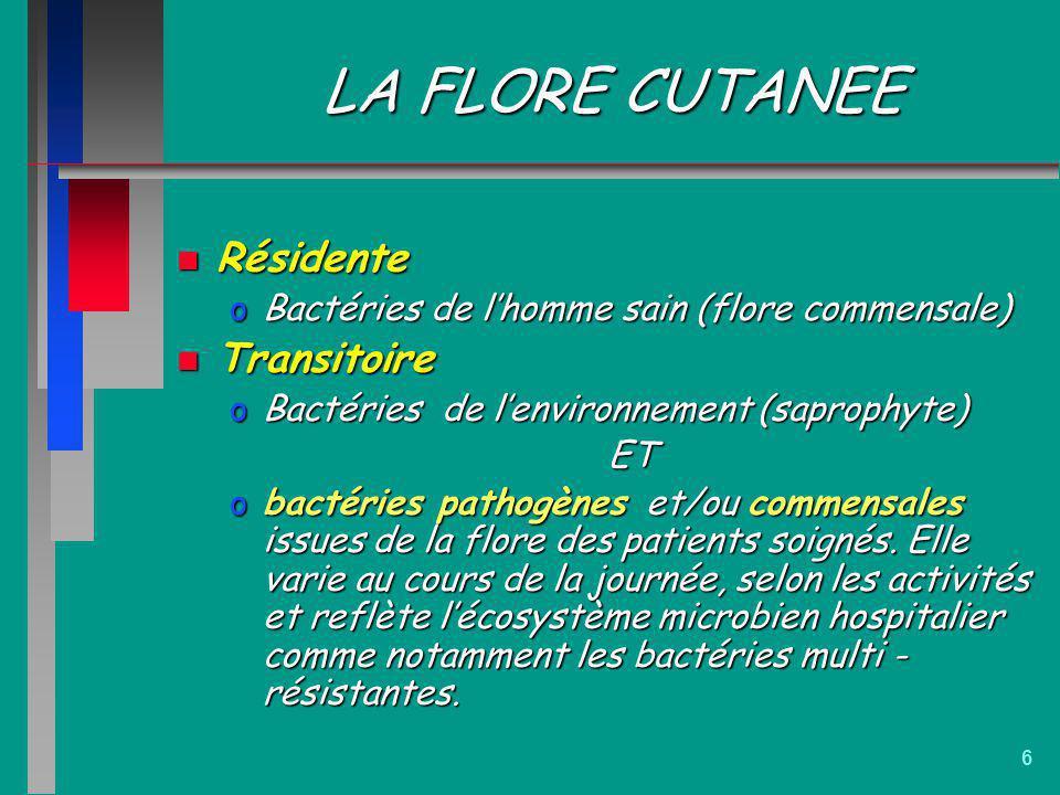 LA FLORE CUTANEE Résidente Transitoire