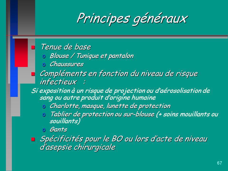 Principes généraux Tenue de base