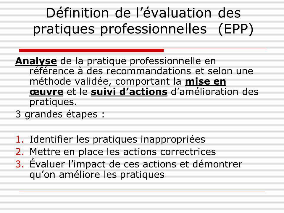 Définition de l'évaluation des pratiques professionnelles (EPP)