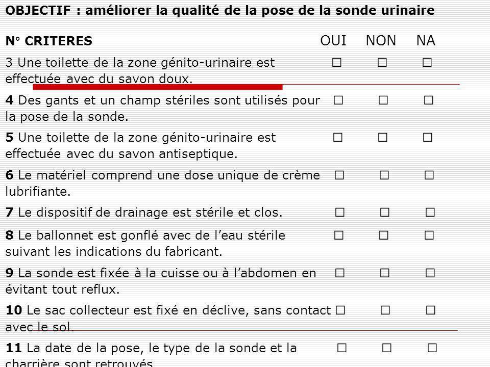OBJECTIF : améliorer la qualité de la pose de la sonde urinaire