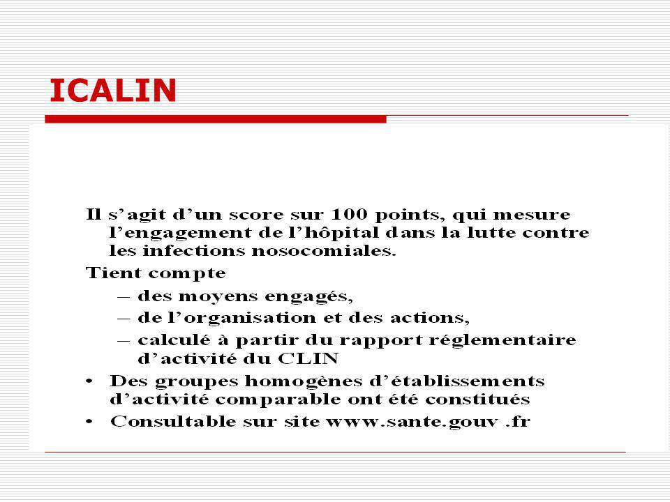 ICALIN