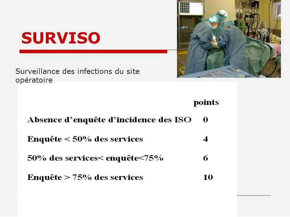 SURVISO Surveillance des infections du site opératoire