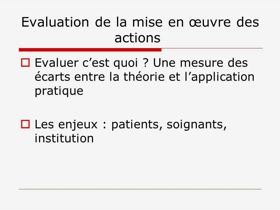 Evaluation de la mise en œuvre des actions