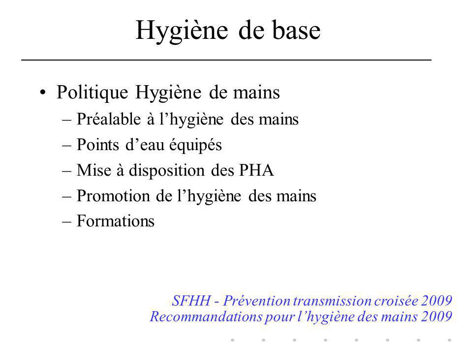 Hygiène de base Politique Hygiène de mains