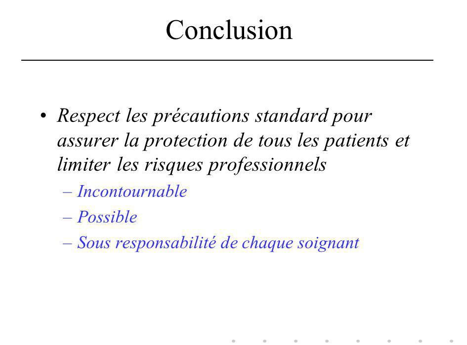 Conclusion Respect les précautions standard pour assurer la protection de tous les patients et limiter les risques professionnels.
