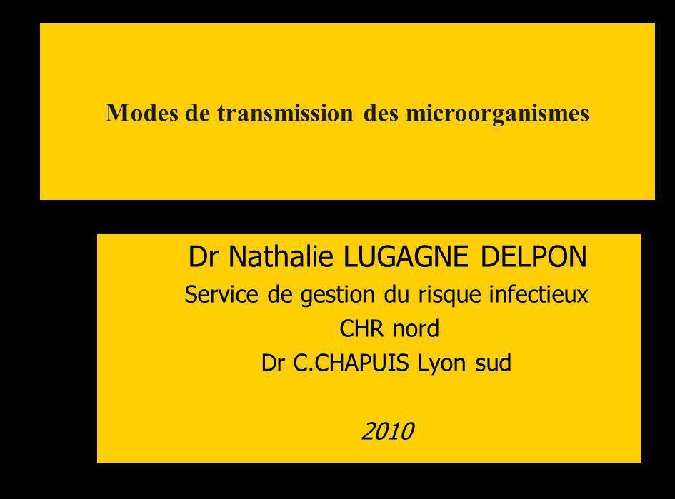 Modes de transmission des microorganismes