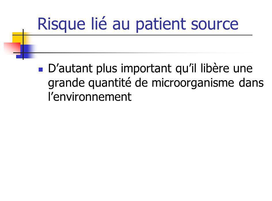 Risque lié au patient source