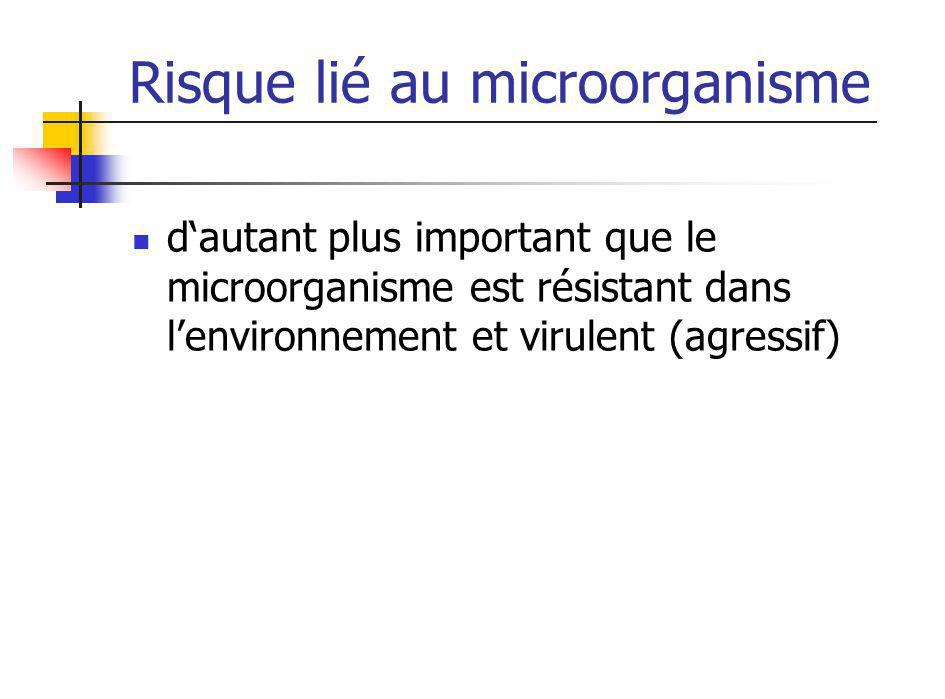 Risque lié au microorganisme