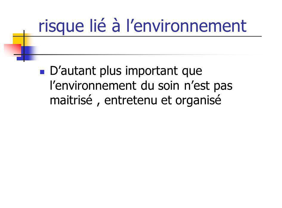 risque lié à l'environnement