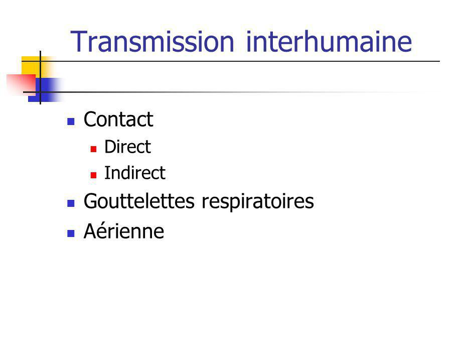 Transmission interhumaine