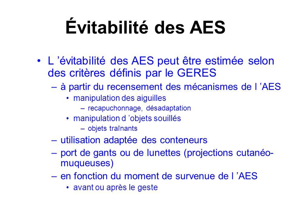 Évitabilité des AES L 'évitabilité des AES peut être estimée selon des critères définis par le GERES.