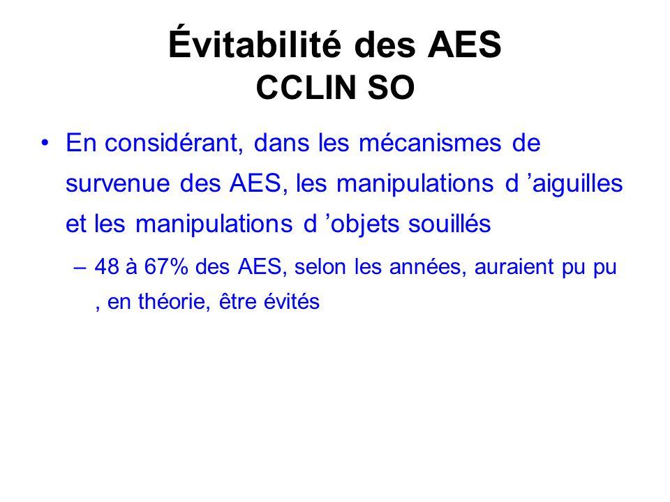 Évitabilité des AES CCLIN SO