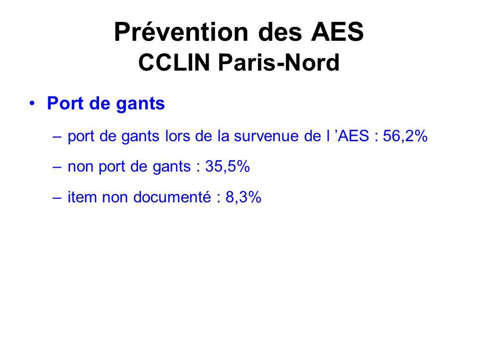 Prévention des AES CCLIN Paris-Nord