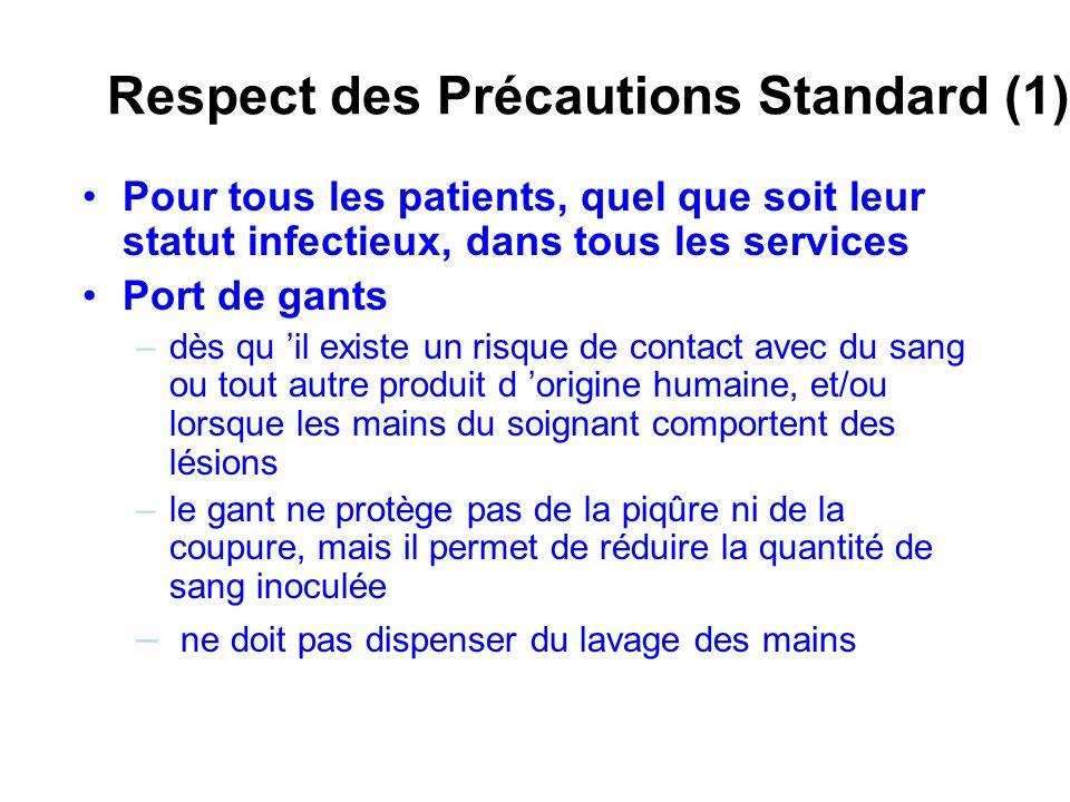Respect des Précautions Standard (1)