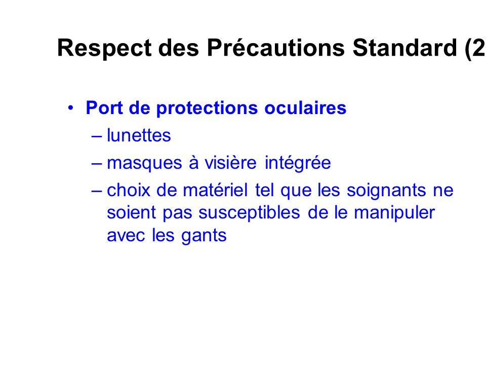 Respect des Précautions Standard (2)