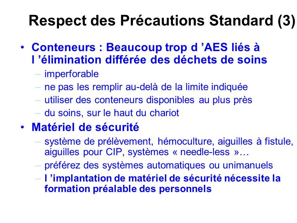 Respect des Précautions Standard (3)