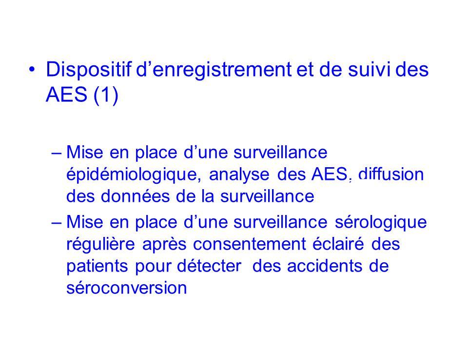 Dispositif d'enregistrement et de suivi des AES (1)
