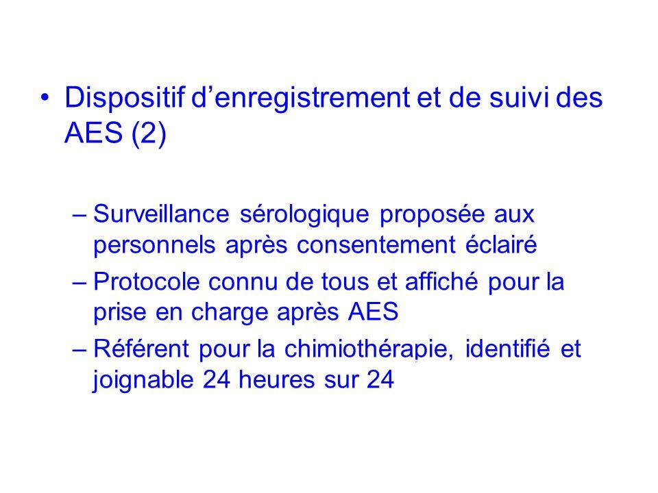 Dispositif d'enregistrement et de suivi des AES (2)