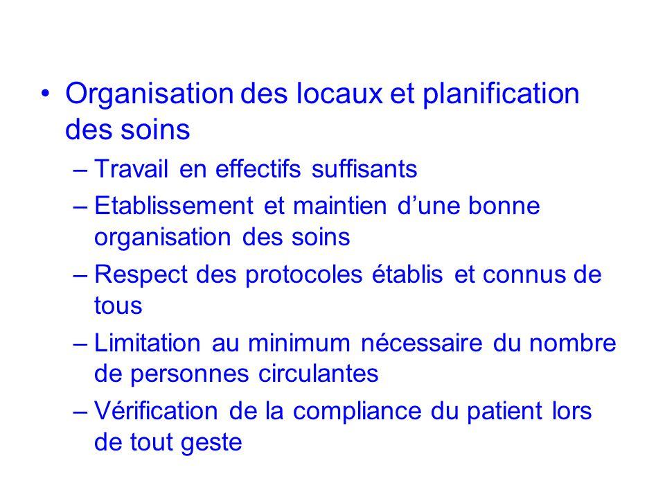 Organisation des locaux et planification des soins