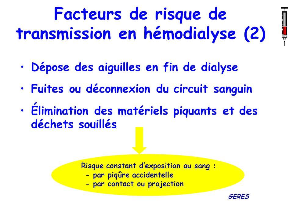 Facteurs de risque de transmission en hémodialyse (2)