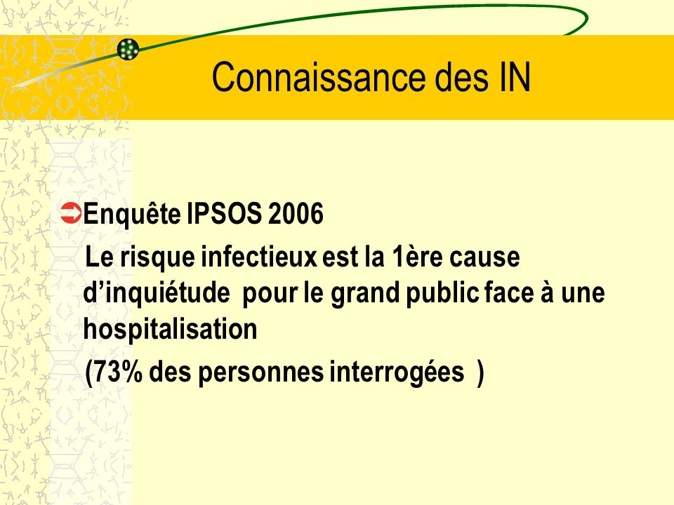 Connaissance des IN Enquête IPSOS 2006