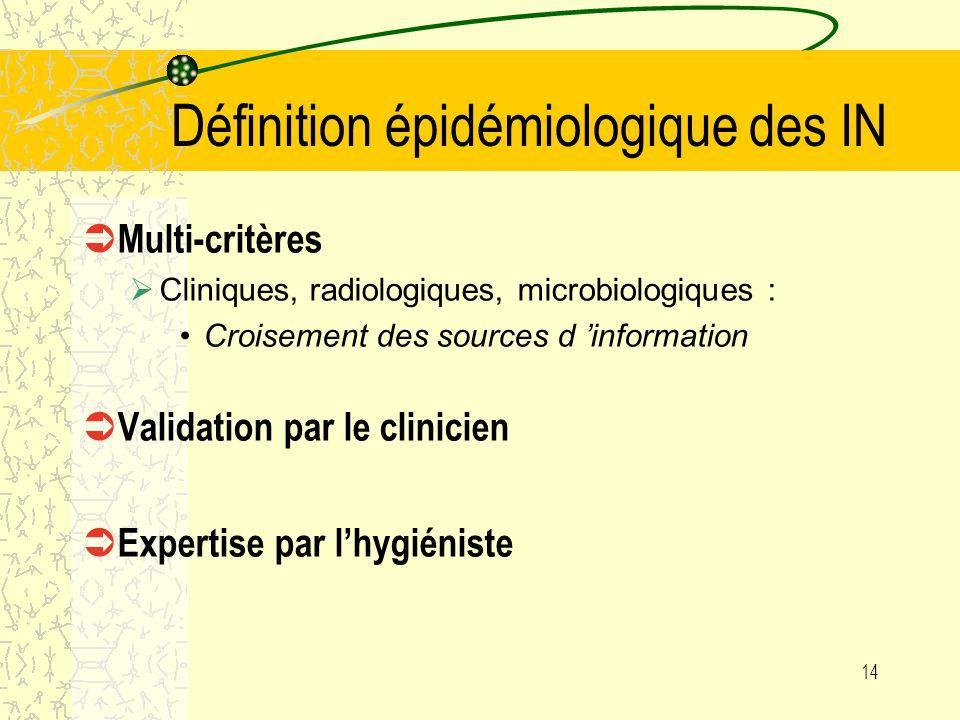Définition épidémiologique des IN