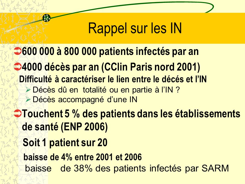 Rappel sur les IN 600 000 à 800 000 patients infectés par an