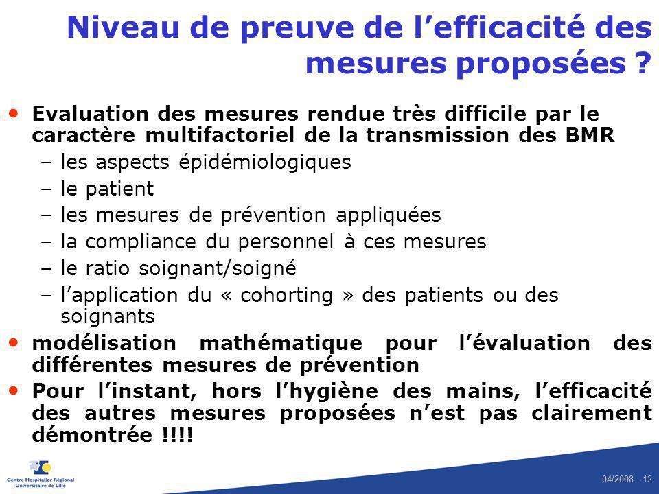 Niveau de preuve de l'efficacité des mesures proposées