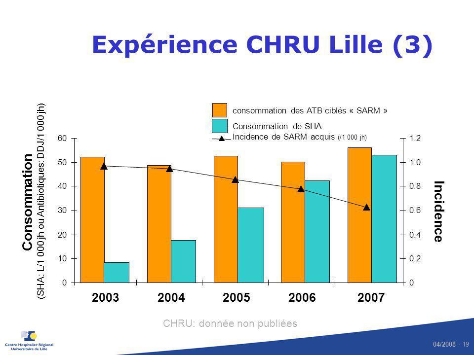 Expérience CHRU Lille (3)