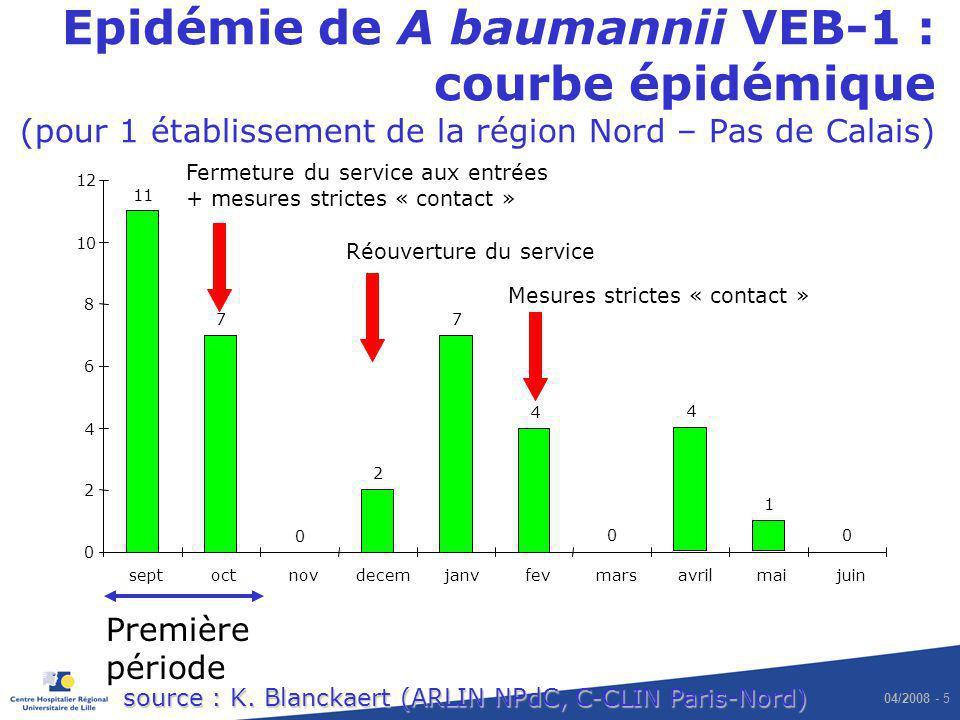 Epidémie de A baumannii VEB-1 : courbe épidémique (pour 1 établissement de la région Nord – Pas de Calais)