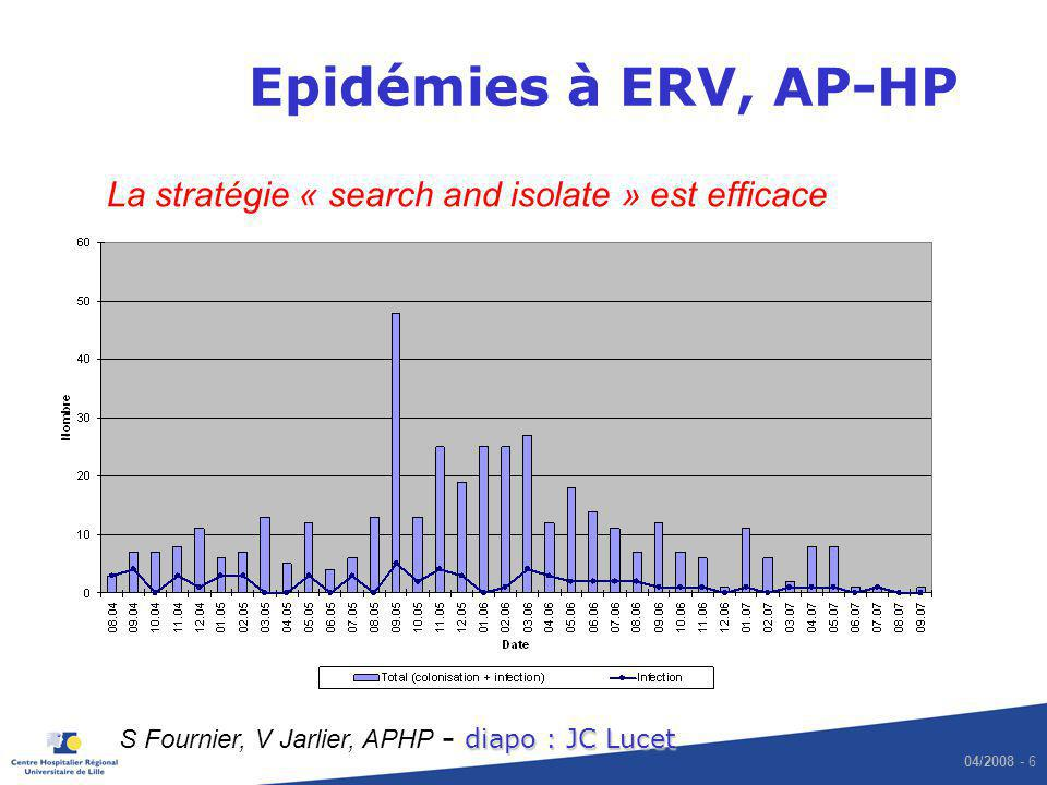 Epidémies à ERV, AP-HP La stratégie « search and isolate » est efficace.