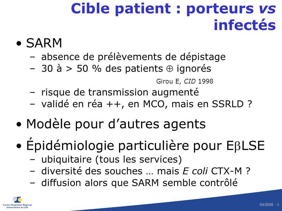 Cible patient : porteurs vs infectés