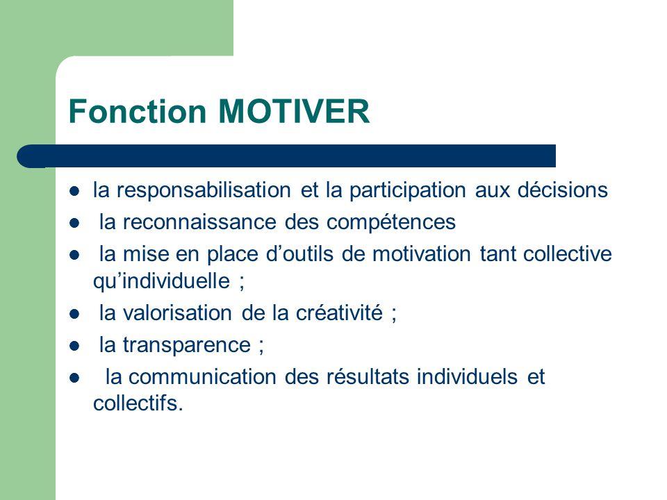 Fonction MOTIVER la responsabilisation et la participation aux décisions. la reconnaissance des compétences.
