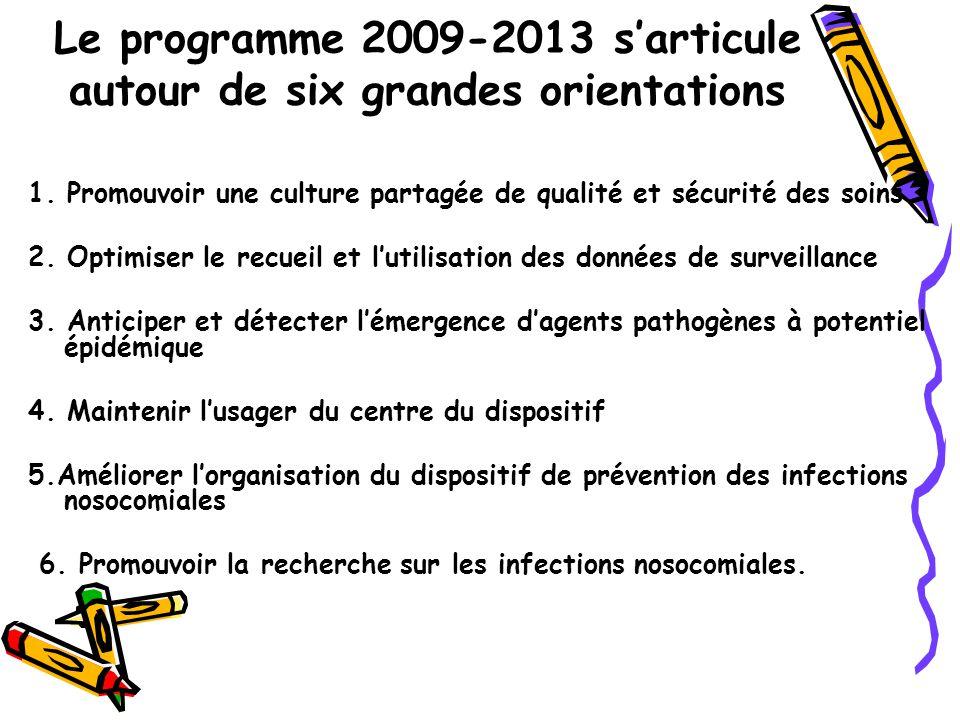 Le programme 2009-2013 s'articule autour de six grandes orientations