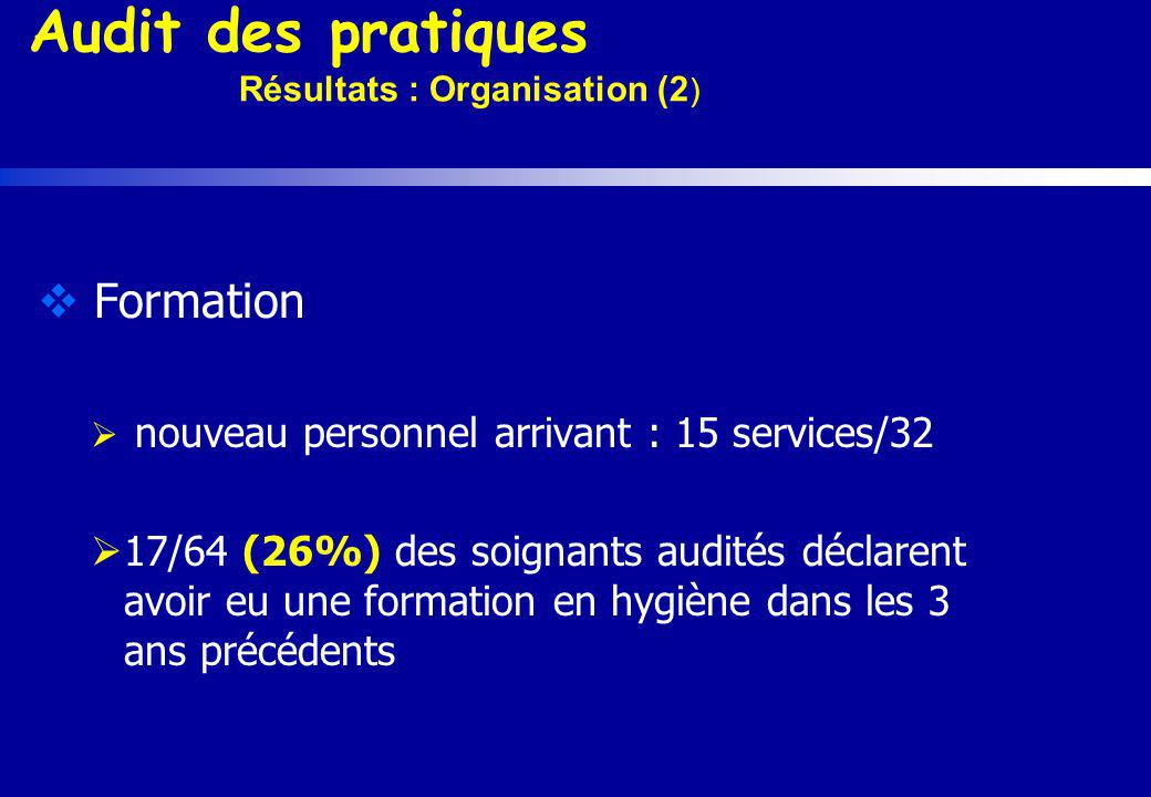 Résultats : Organisation (2)