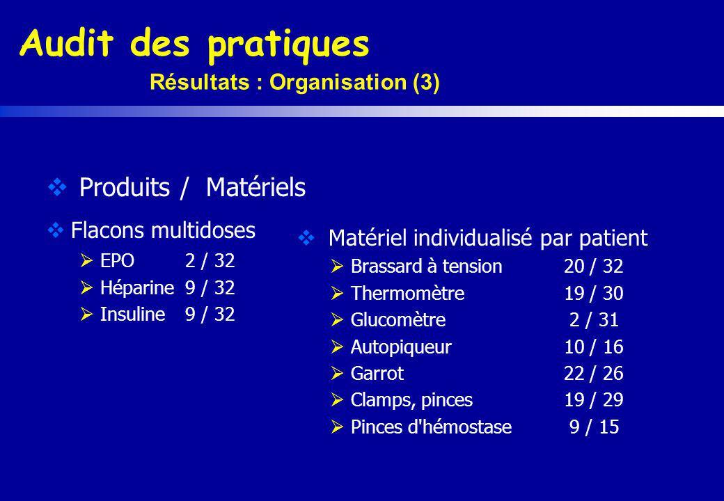 Résultats : Organisation (3)