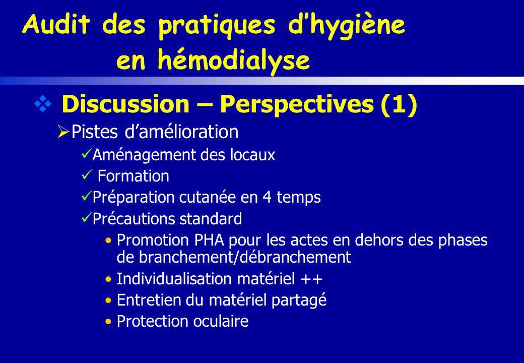 Audit des pratiques d'hygiène