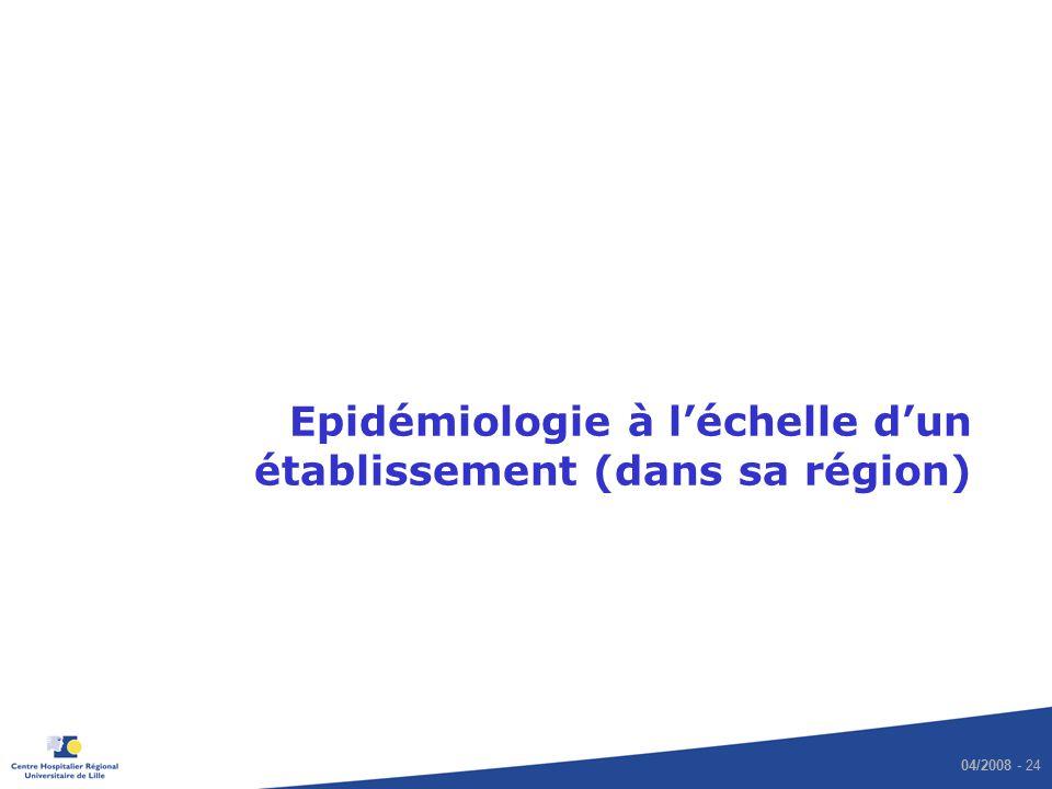 Epidémiologie à l'échelle d'un établissement (dans sa région)