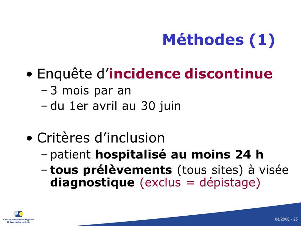 Méthodes (1) Enquête d'incidence discontinue Critères d'inclusion