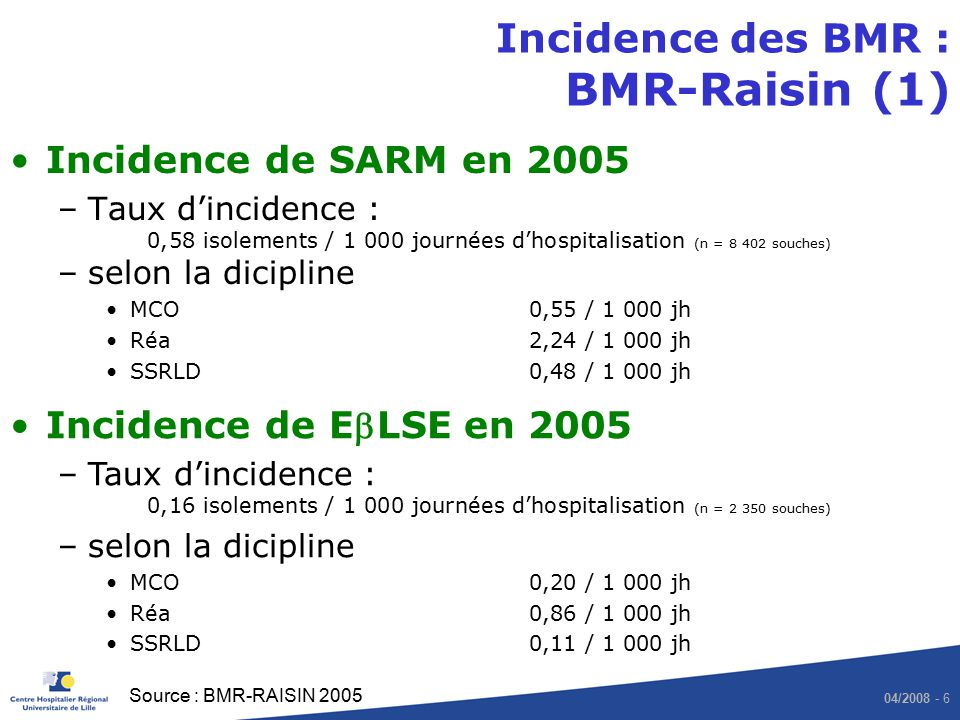 Incidence des BMR : BMR-Raisin (1)