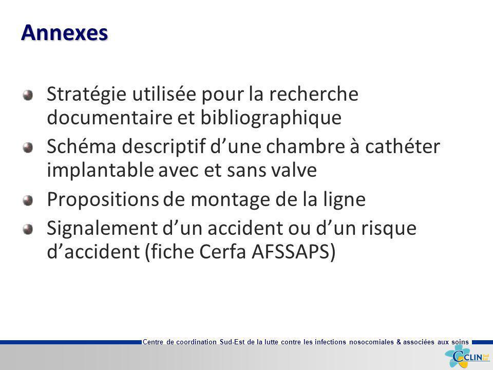 Annexes Stratégie utilisée pour la recherche documentaire et bibliographique.